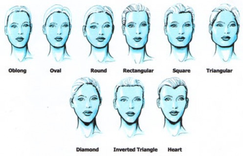 pictures hairstyles round faces. Oval Face